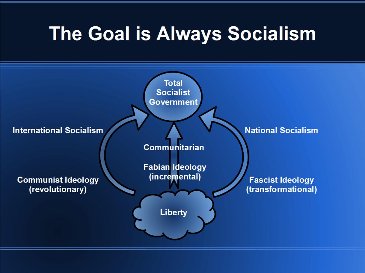 was the progressive movement successful essay