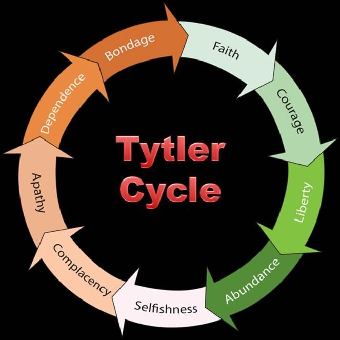 tytler-cycle2